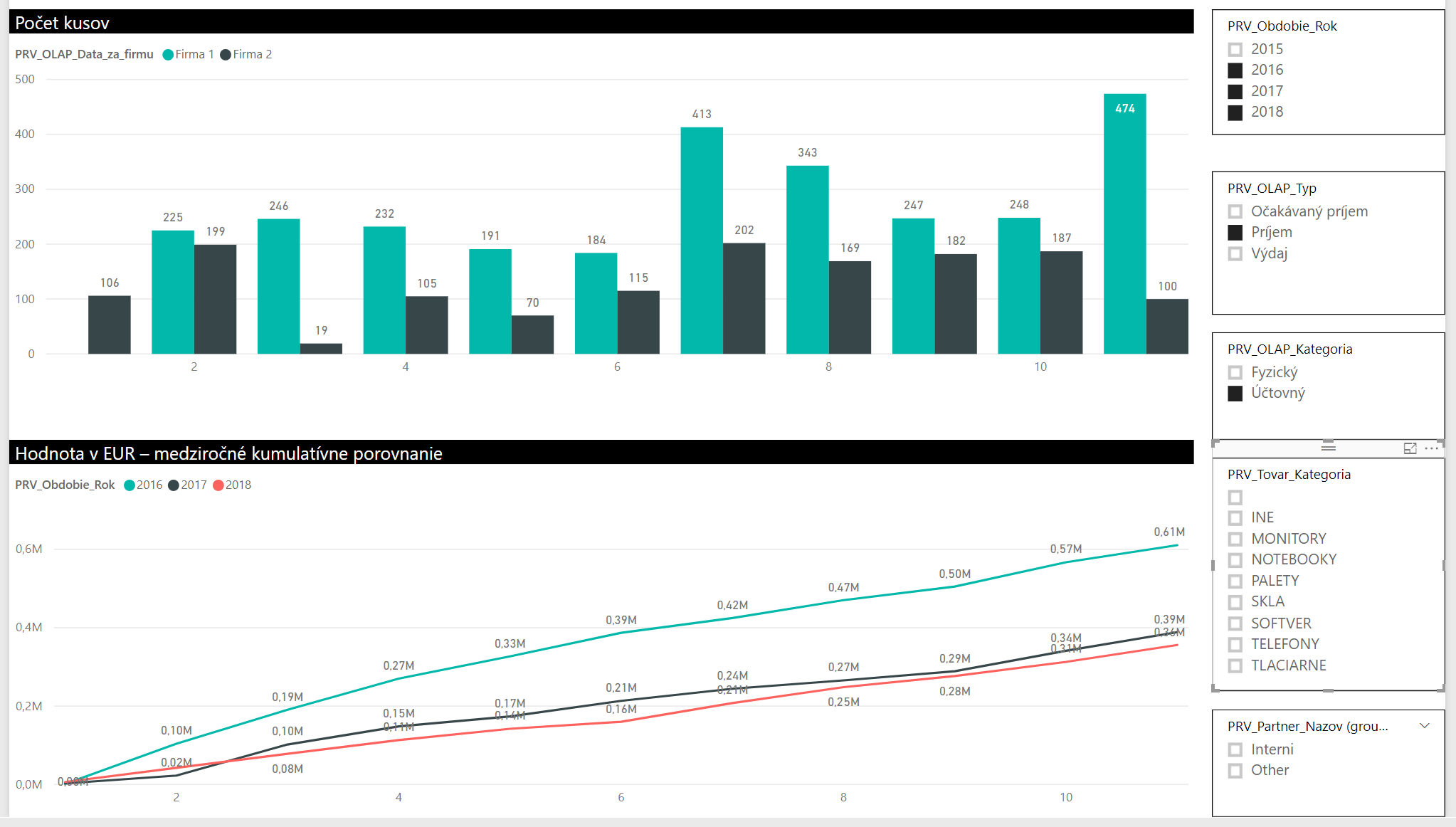 MetaApp Power BI Reporting